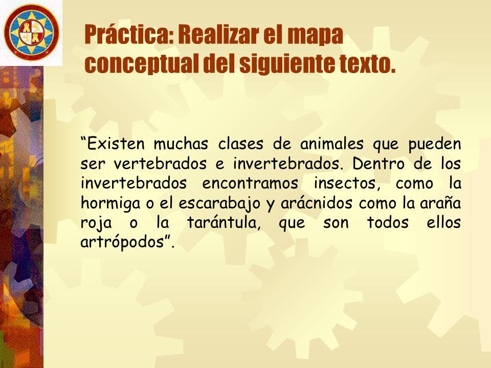 Práctica: Realizar el mapa conceptual del siguiente texto.
