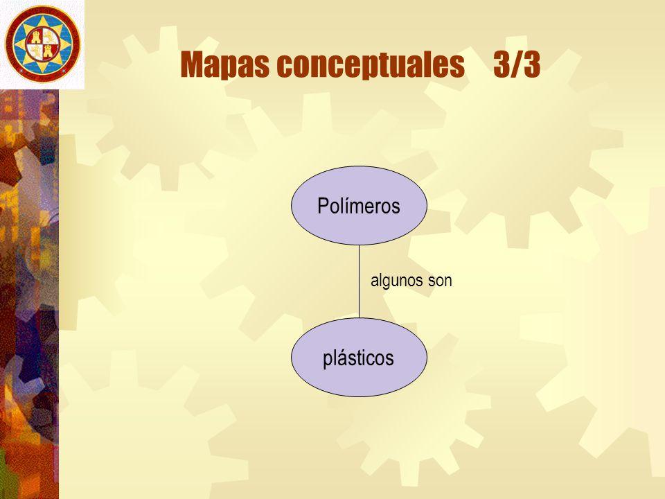 Mapas conceptuales 3/3 Polímeros algunos son plásticos