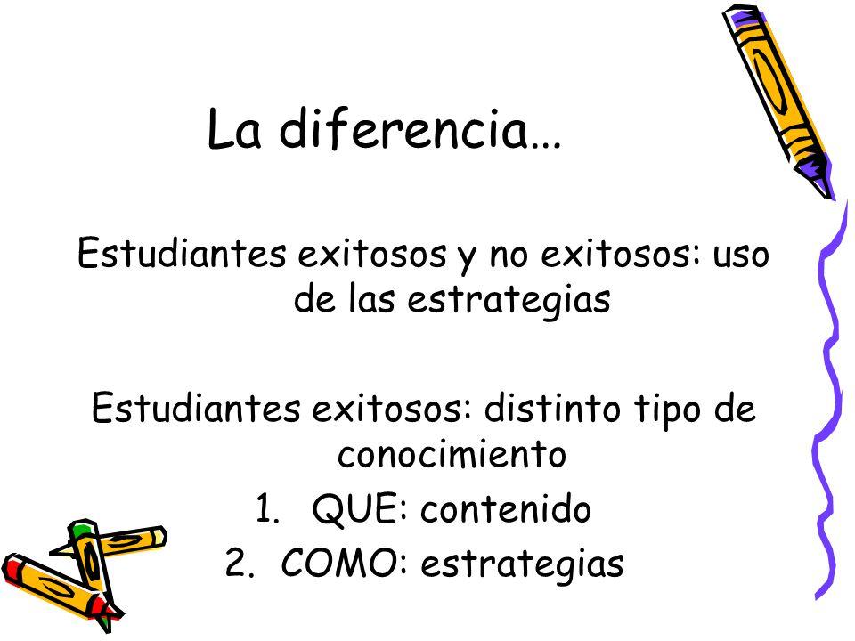 La diferencia… Estudiantes exitosos y no exitosos: uso de las estrategias. Estudiantes exitosos: distinto tipo de conocimiento.