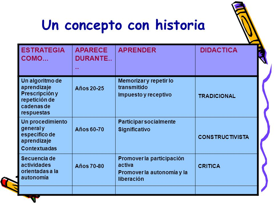 Un concepto con historia
