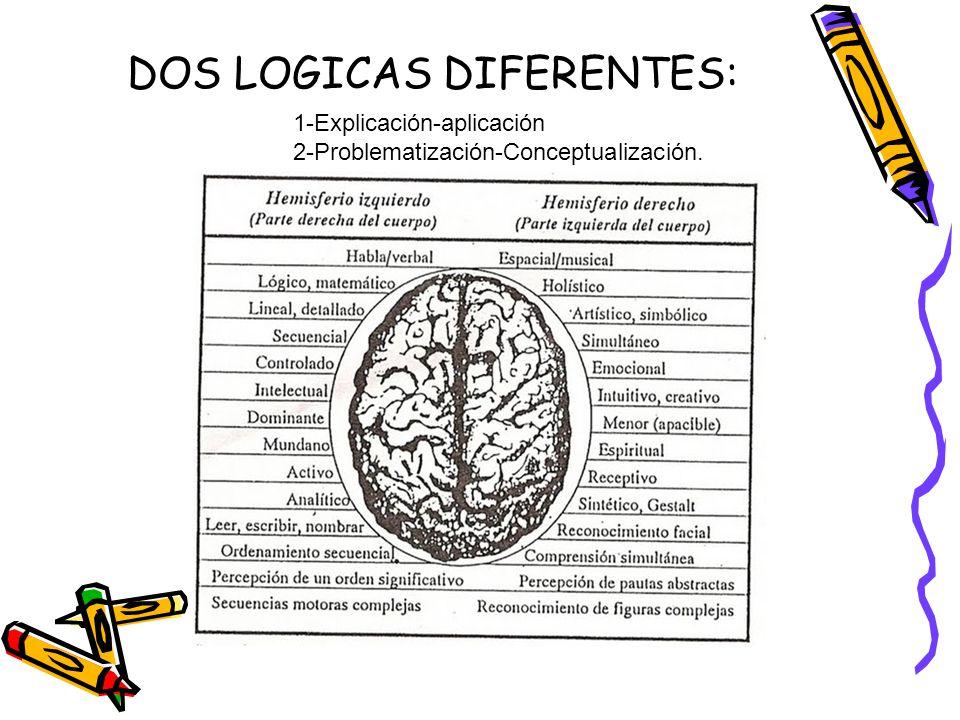 DOS LOGICAS DIFERENTES: