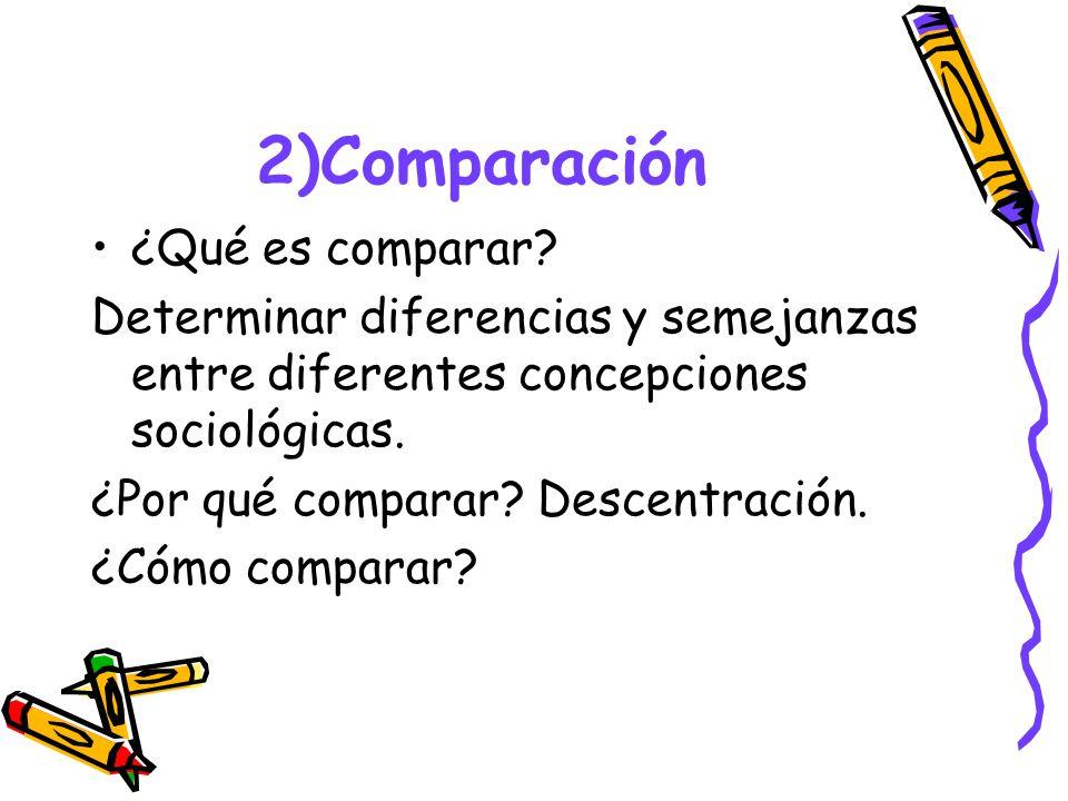 2)Comparación ¿Qué es comparar