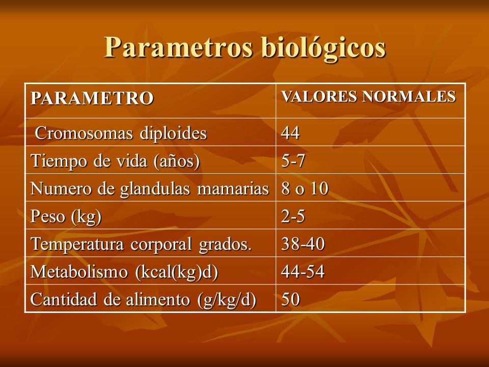 Parametros biológicos