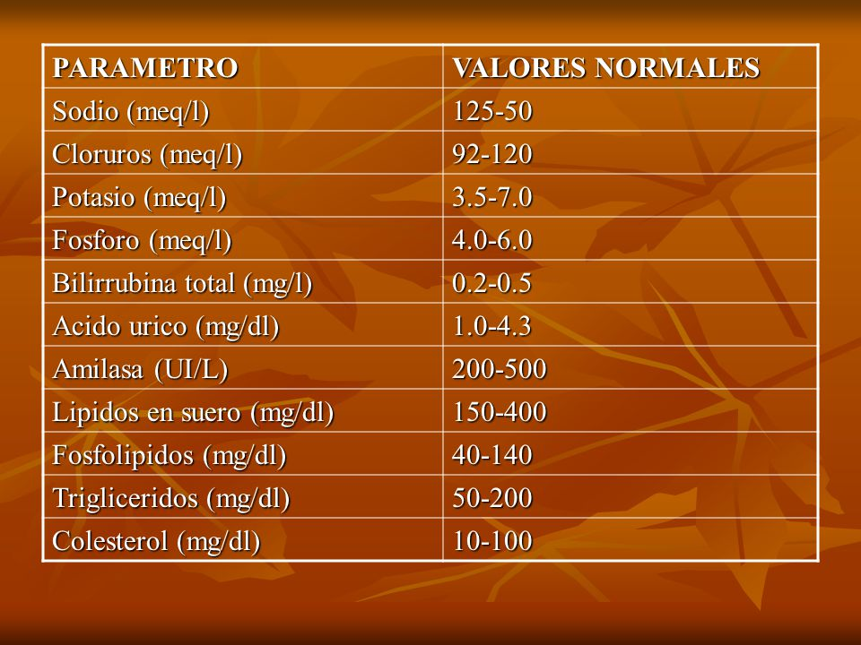 PARAMETRO VALORES NORMALES. Sodio (meq/l) 125-50. Cloruros (meq/l) 92-120. Potasio (meq/l) 3.5-7.0.