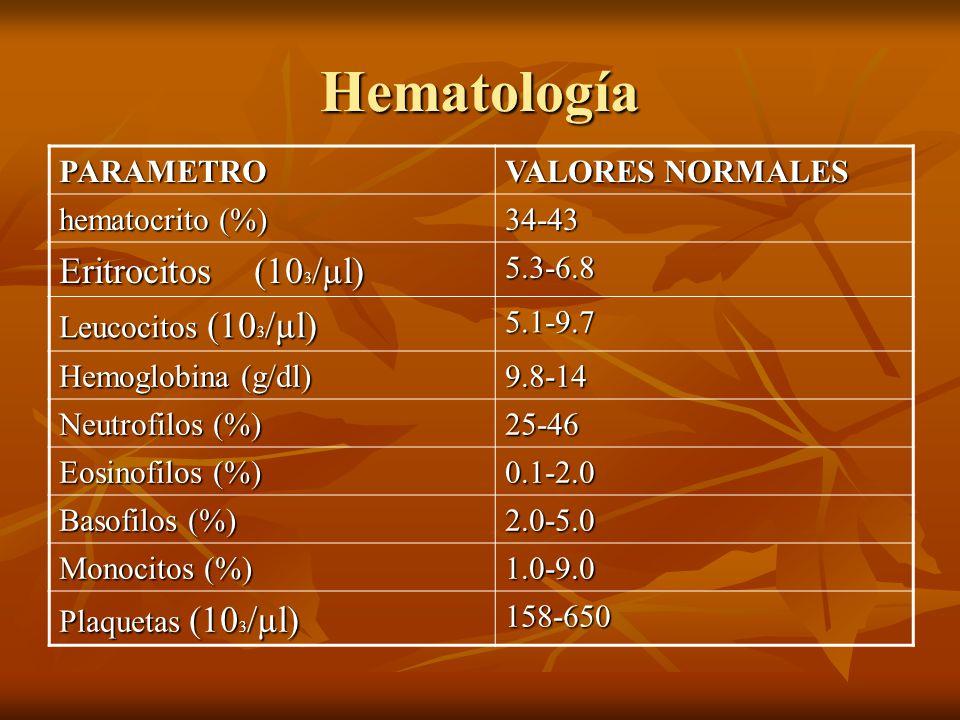 Hematología Eritrocitos (103/µl) PARAMETRO VALORES NORMALES