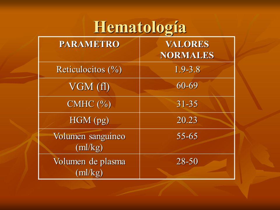 Hematología VGM (fl) PARAMETRO VALORES NORMALES Reticulocitos (%)