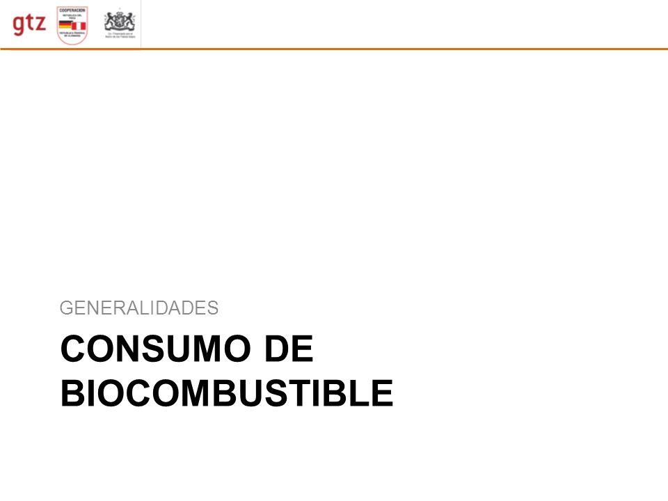 Consumo de biocombustible
