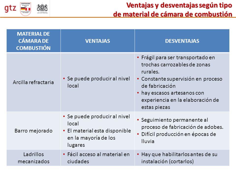 MATERIAL DE CÁMARA DE COMBUSTIÓN