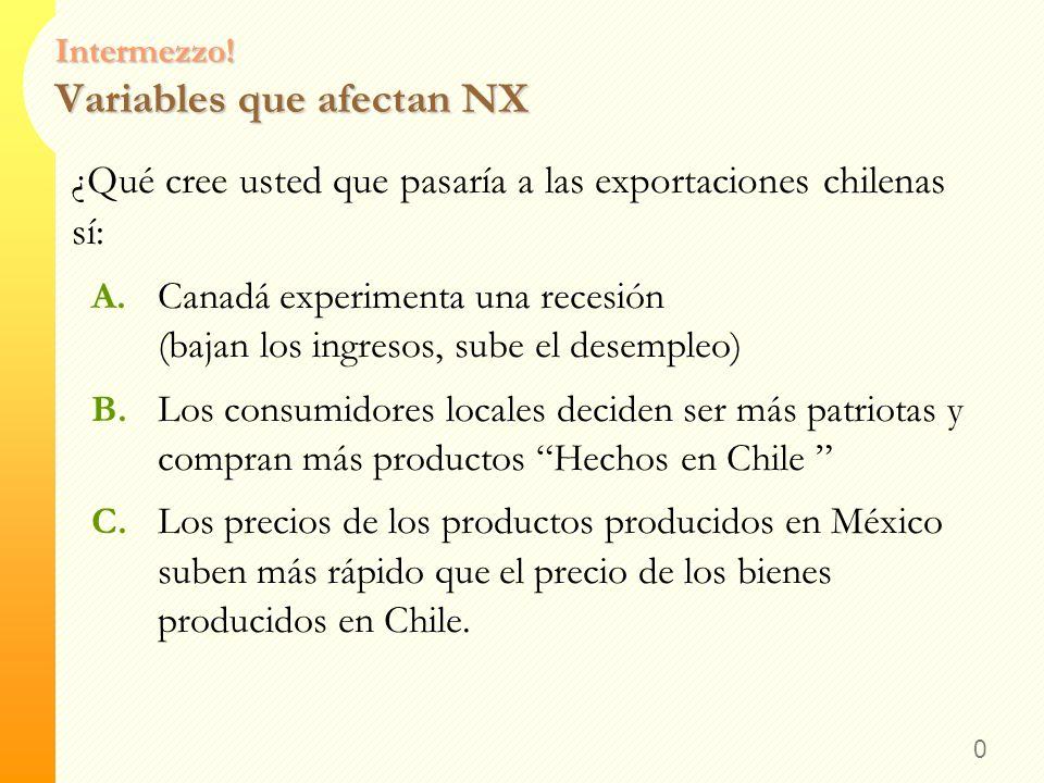 Intermezzo! Variables que afectan NX