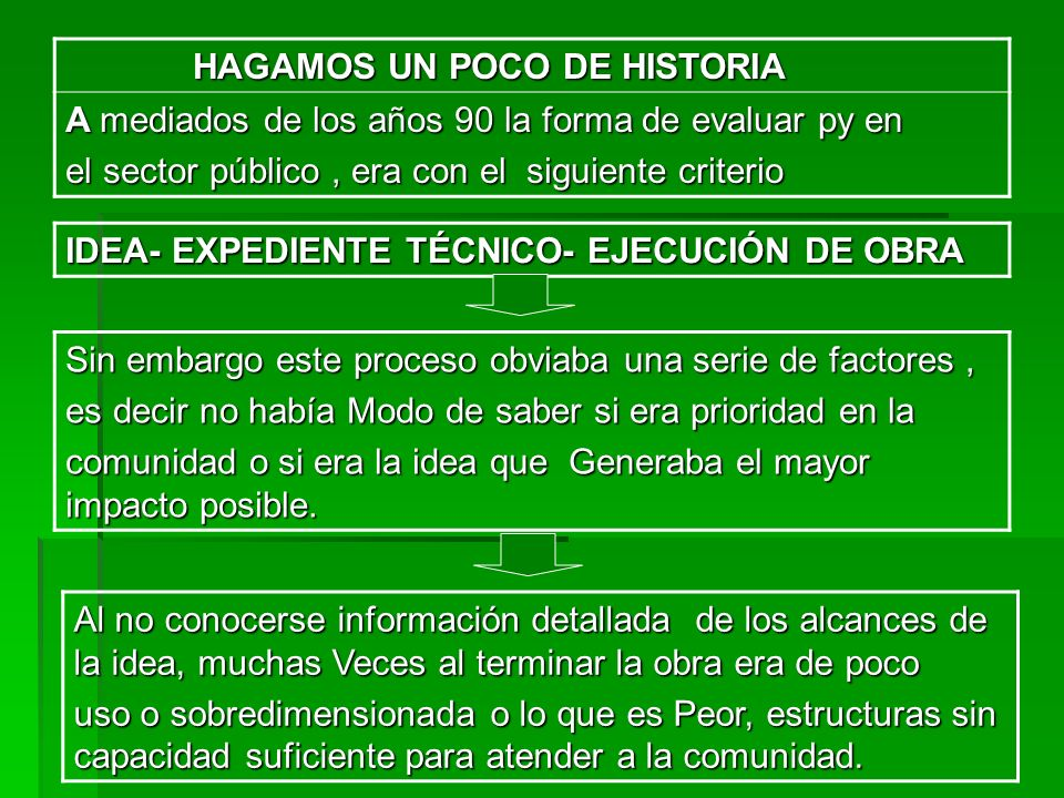 HAGAMOS UN POCO DE HISTORIA