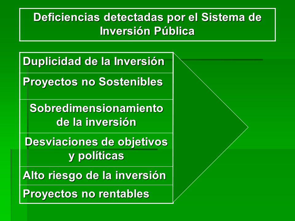 Deficiencias detectadas por el Sistema de Inversión Pública