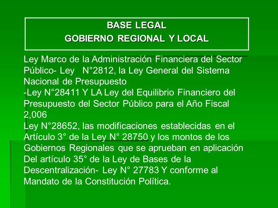 GOBIERNO REGIONAL Y LOCAL
