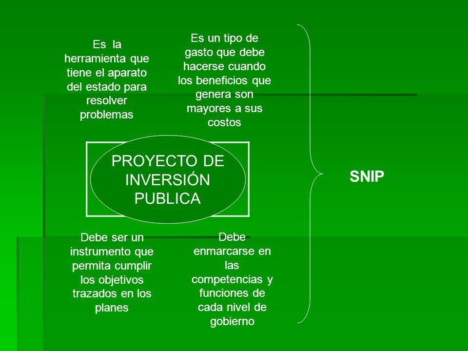 PROYECTO DE INVERSIÓN PUBLICA SNIP