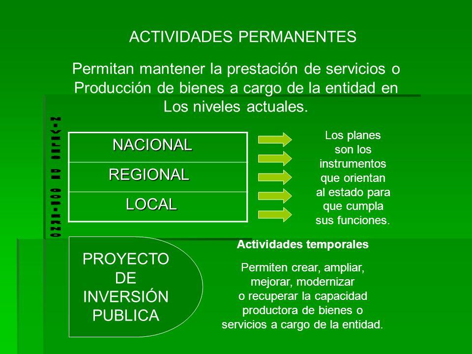ACTIVIDADES PERMANENTES