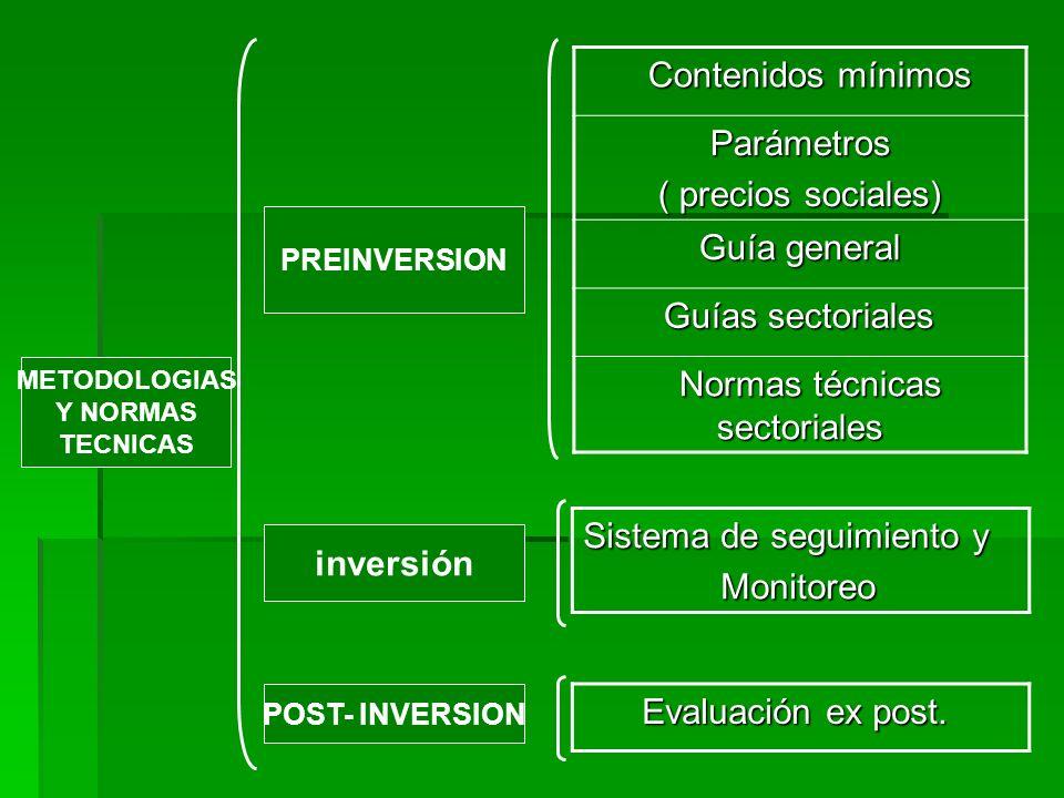Normas técnicas sectoriales