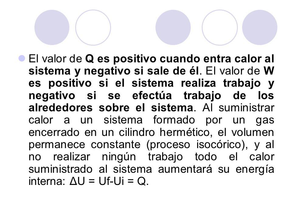 El valor de Q es positivo cuando entra calor al sistema y negativo si sale de él.
