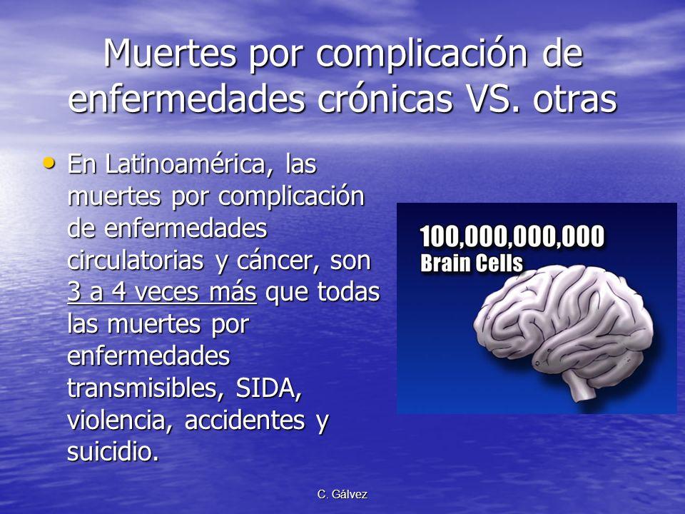 Muertes por complicación de enfermedades crónicas VS. otras
