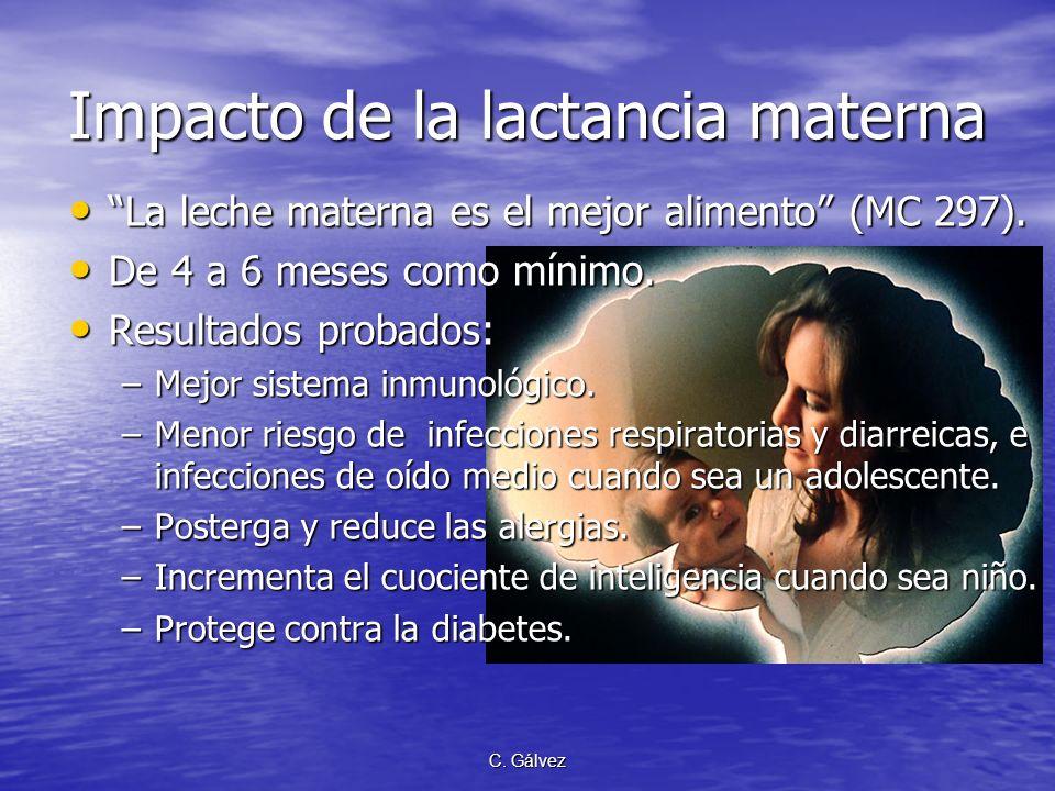 Impacto de la lactancia materna