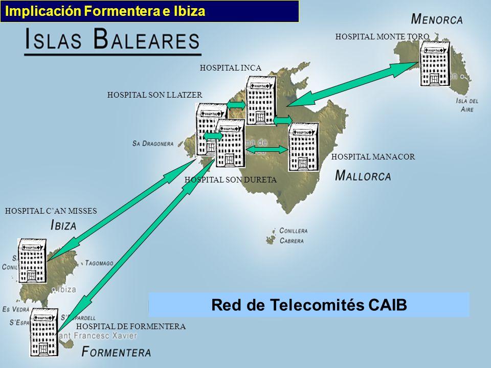 Red de Telecomités CAIB