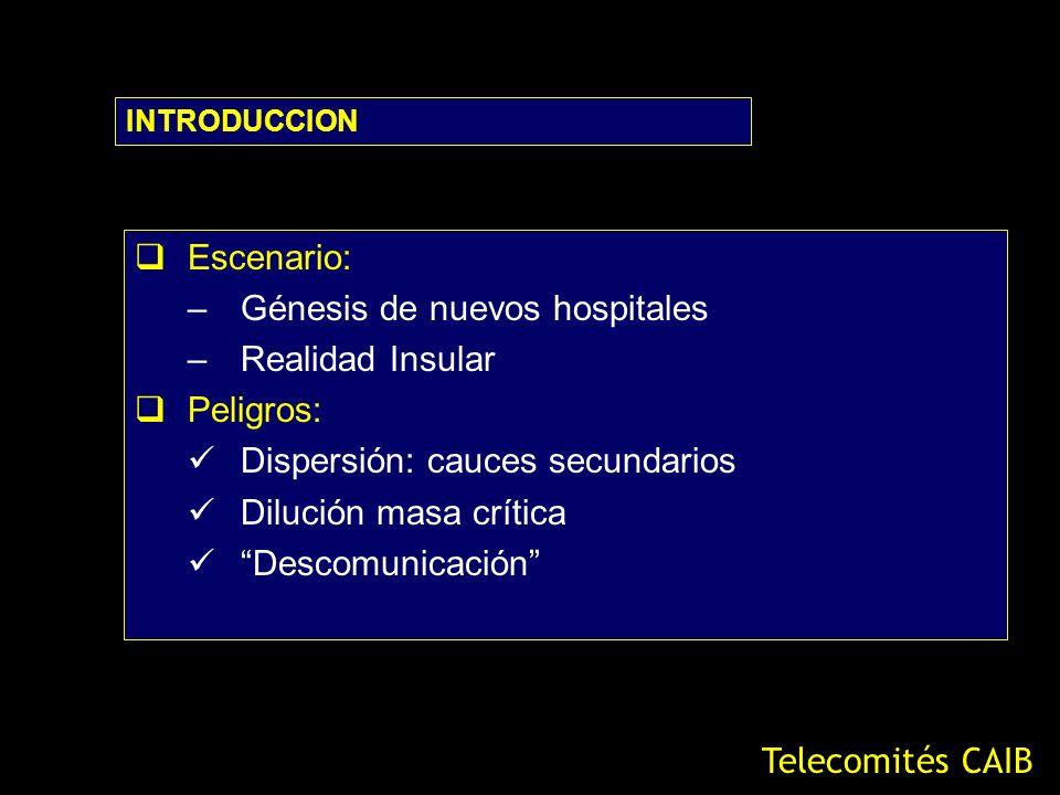 Génesis de nuevos hospitales Realidad Insular Peligros: