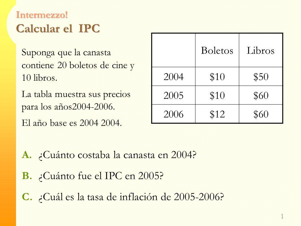 Intermezzo! Calcular el IPC