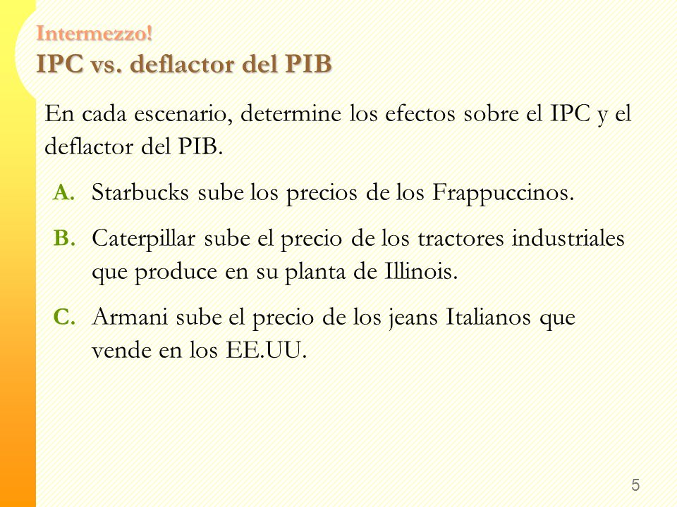Intermezzo! IPC vs. deflactor del PIB