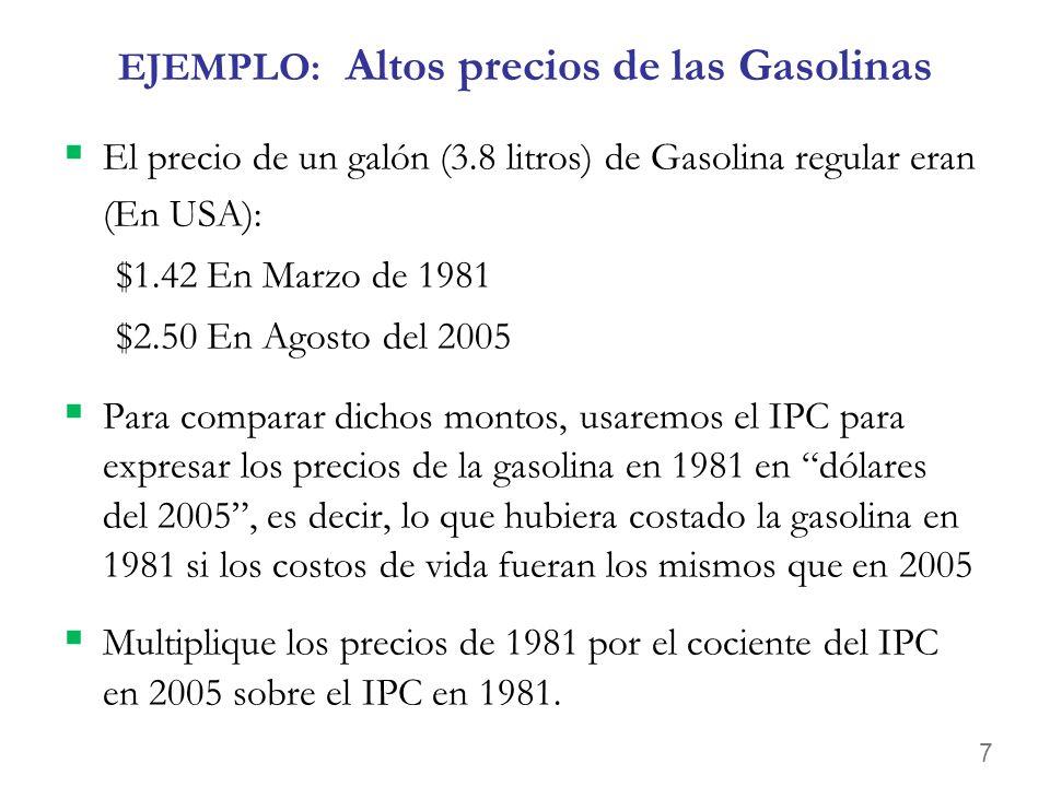 EJEMPLO: Altos precios de las Gasolinas