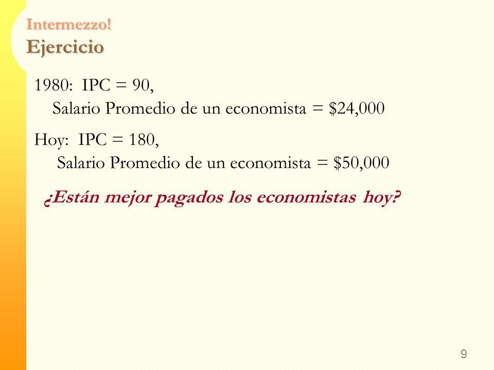 ¿Están mejor pagados los economistas hoy