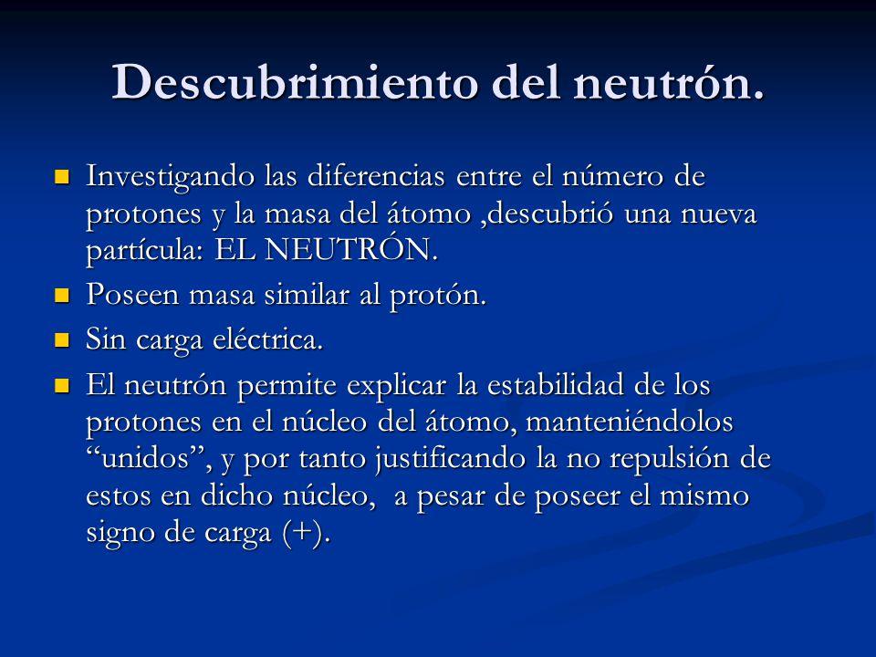 Descubrimiento del neutrón.