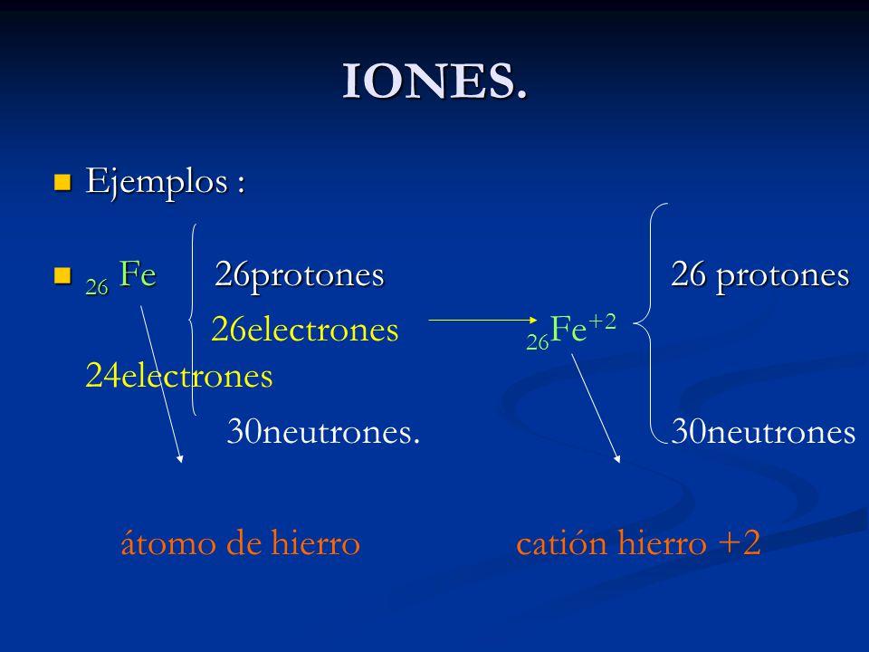 IONES. 30neutrones. 30neutrones Ejemplos :