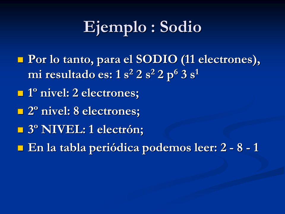 Ejemplo : Sodio Por lo tanto, para el SODIO (11 electrones), mi resultado es: 1 s2 2 s2 2 p6 3 s1. 1º nivel: 2 electrones;