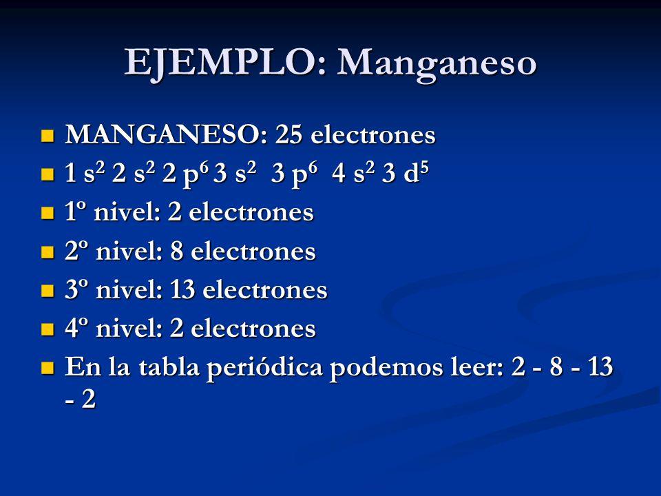 EJEMPLO: Manganeso MANGANESO: 25 electrones