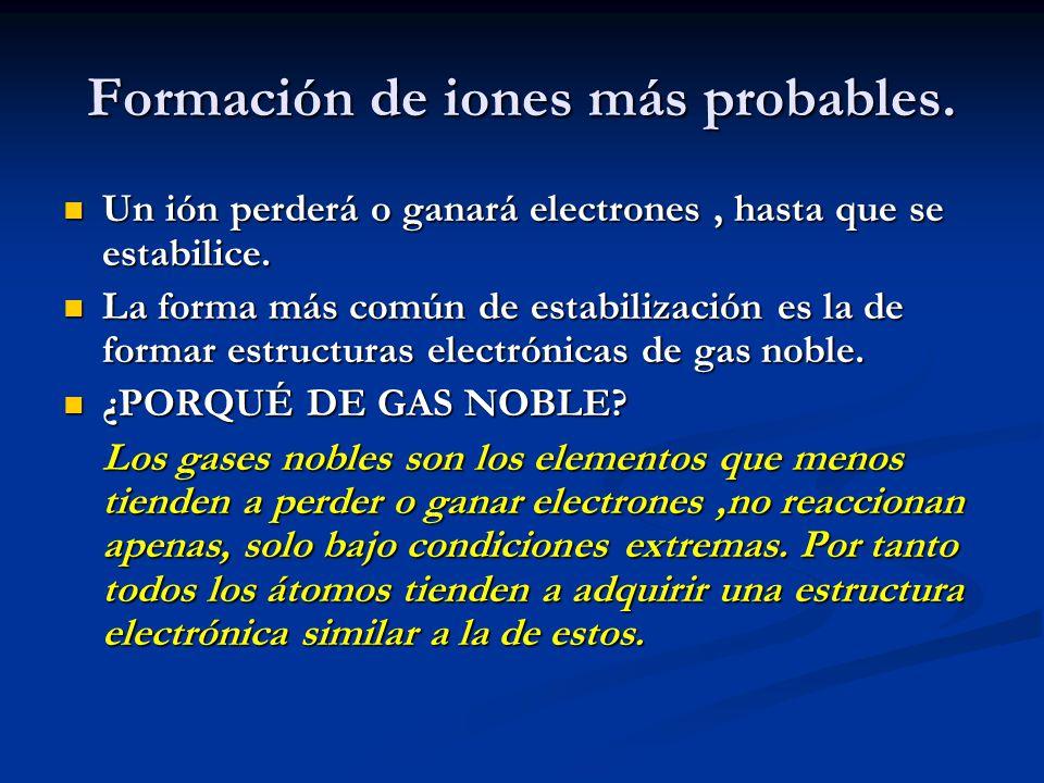 Formación de iones más probables.