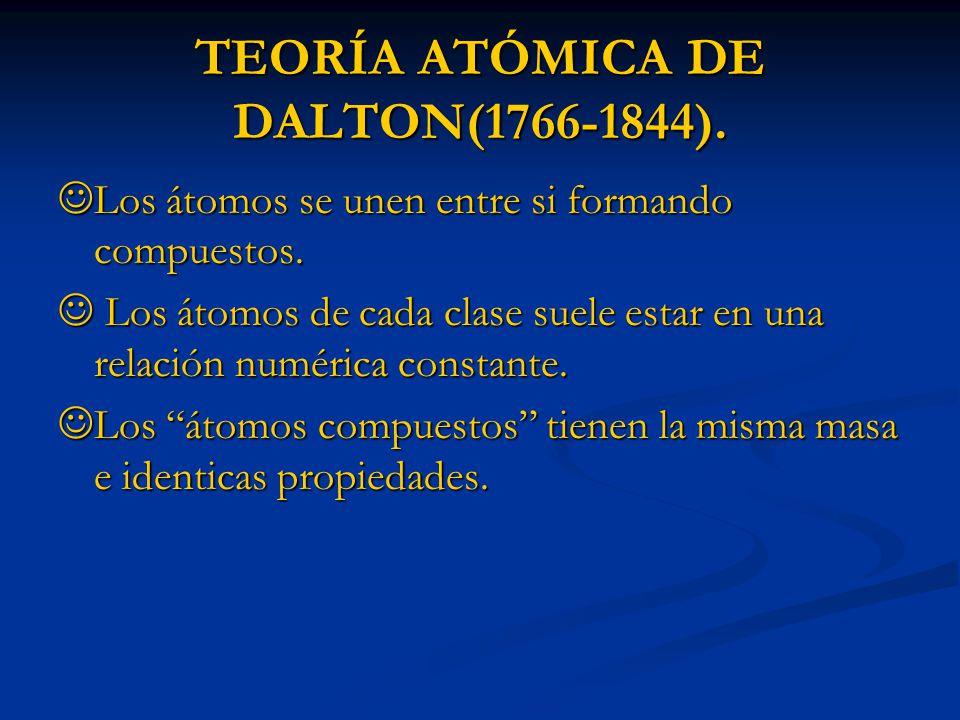 TEORÍA ATÓMICA DE DALTON(1766-1844).