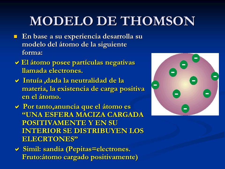 MODELO DE THOMSON En base a su experiencia desarrolla su modelo del átomo de la siguiente forma: