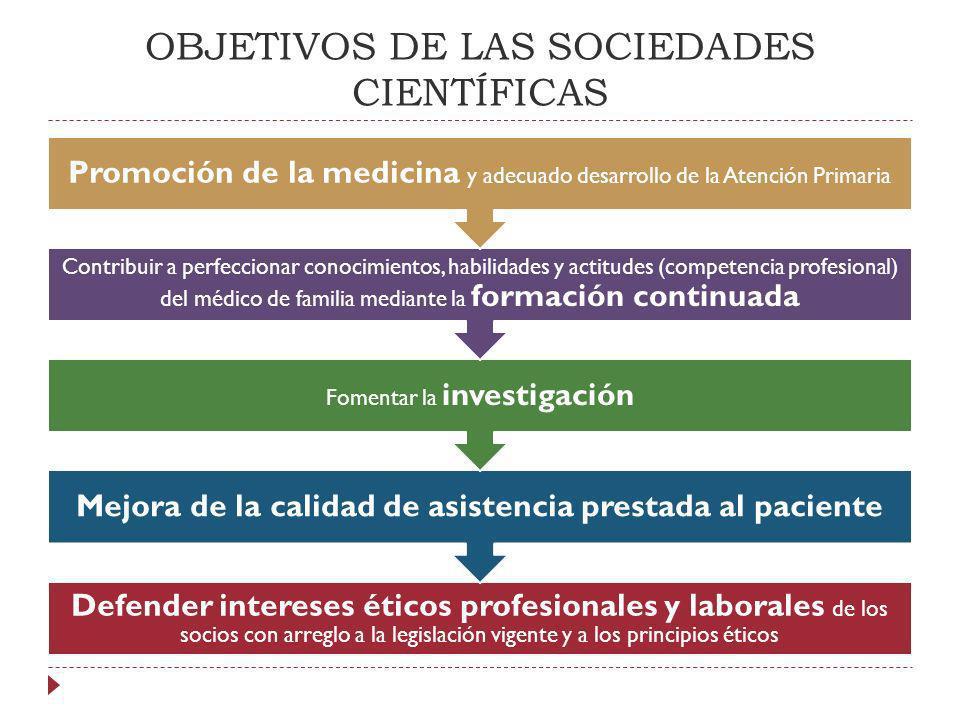 OBJETIVOS DE LAS SOCIEDADES CIENTÍFICAS