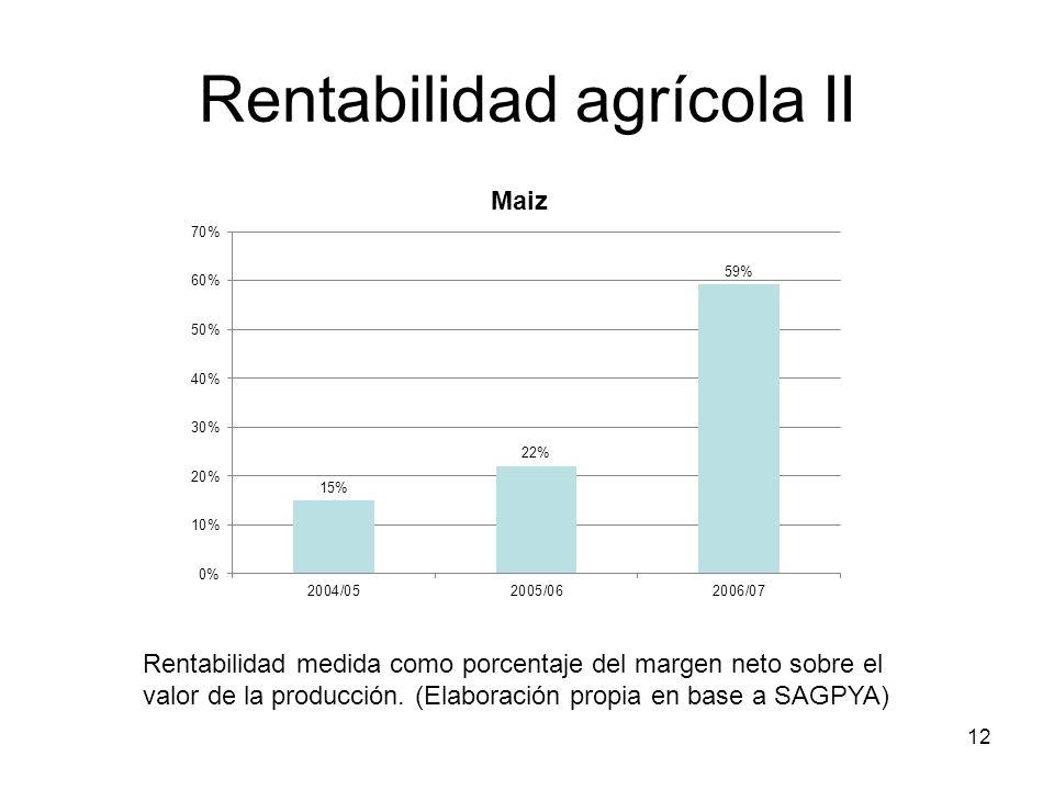 Rentabilidad agrícola II