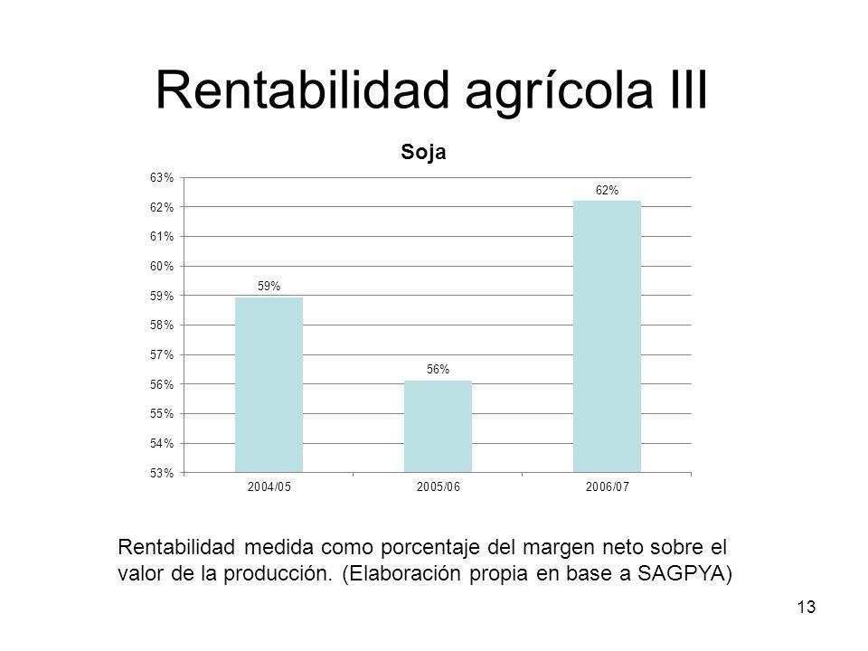 Rentabilidad agrícola III