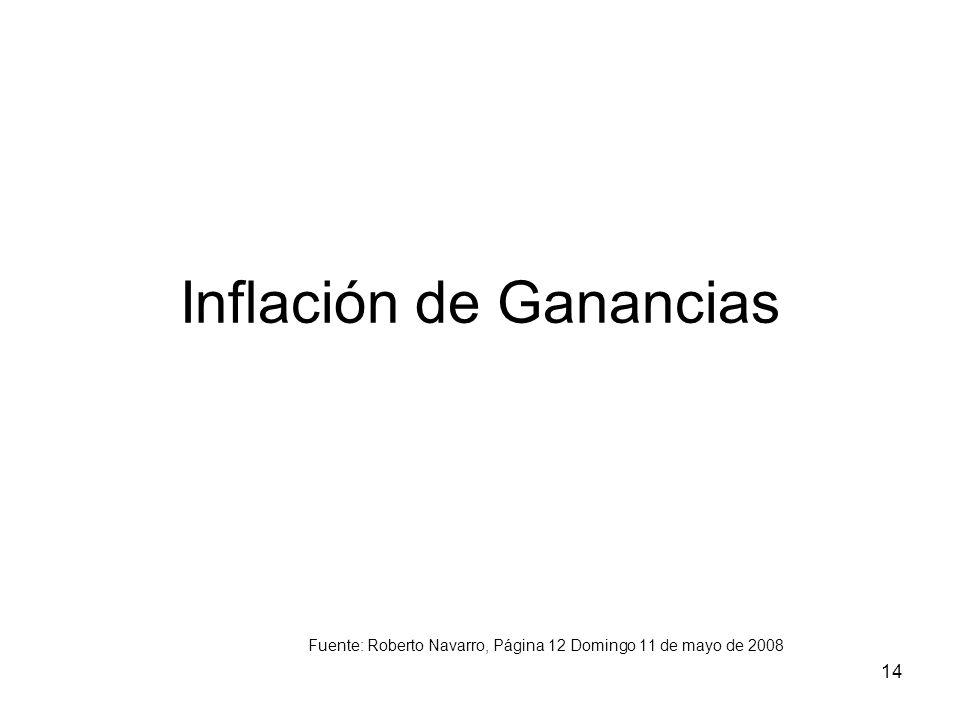 Inflación de Ganancias