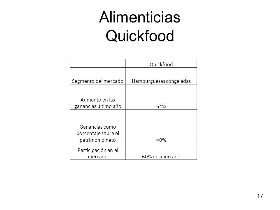 Alimenticias Quickfood