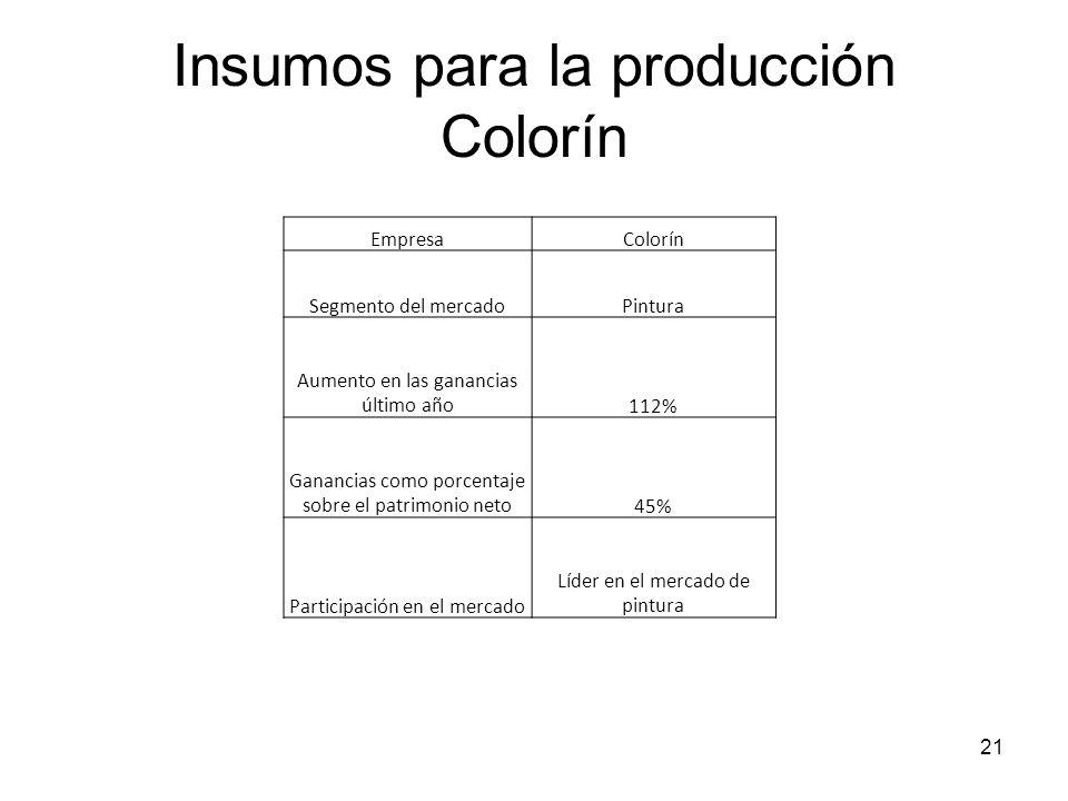 Insumos para la producción Colorín