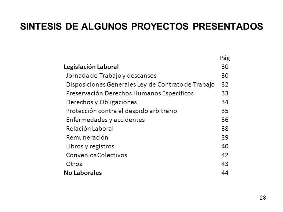 SINTESIS DE ALGUNOS PROYECTOS PRESENTADOS