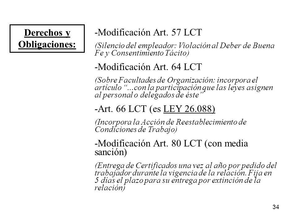 Derechos y Obligaciones: