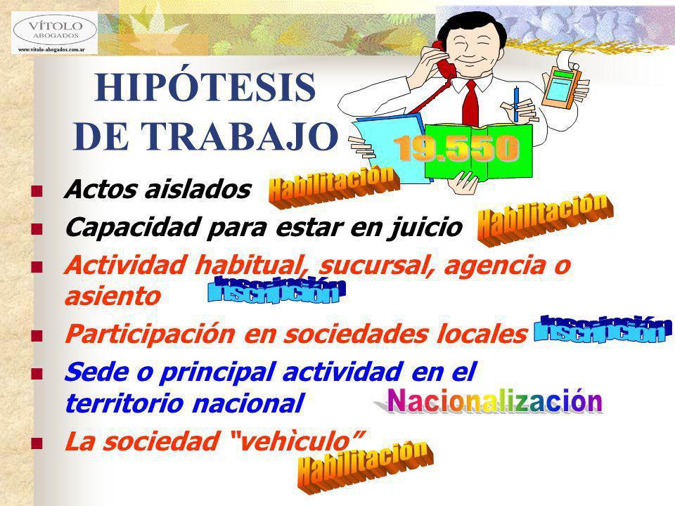 HIPÓTESIS DE TRABAJO 19.550 Habilitación Habilitación Inscripción