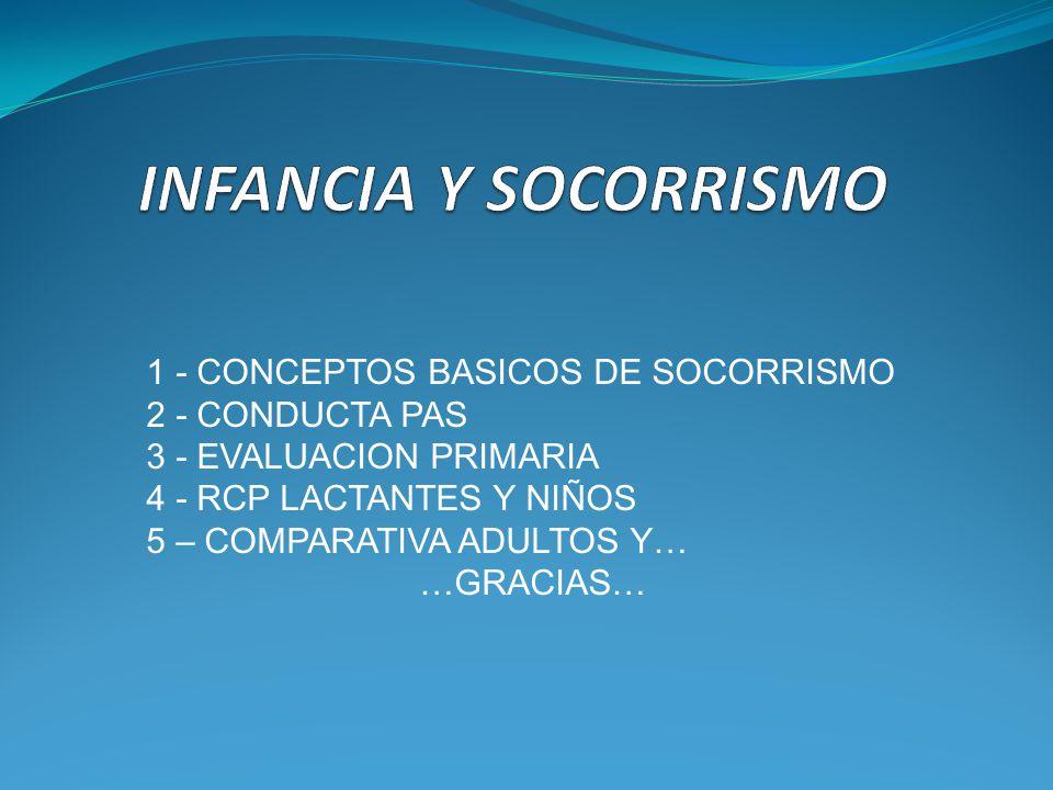 INFANCIA Y SOCORRISMO 1 - CONCEPTOS BASICOS DE SOCORRISMO