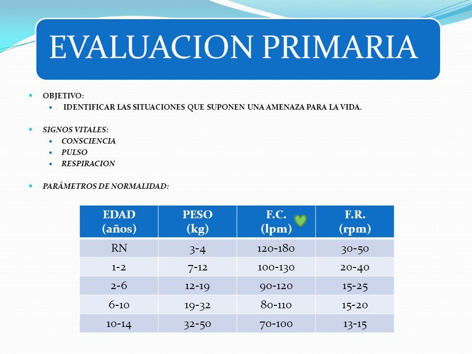EDAD (años) PESO (kg) F.C. (lpm) F.R. (rpm)