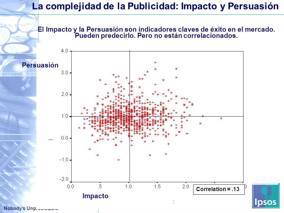 La complejidad de la Publicidad: Impacto y Persuasión