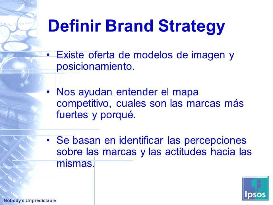 Definir Brand Strategy