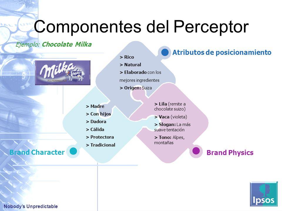 Componentes del Perceptor