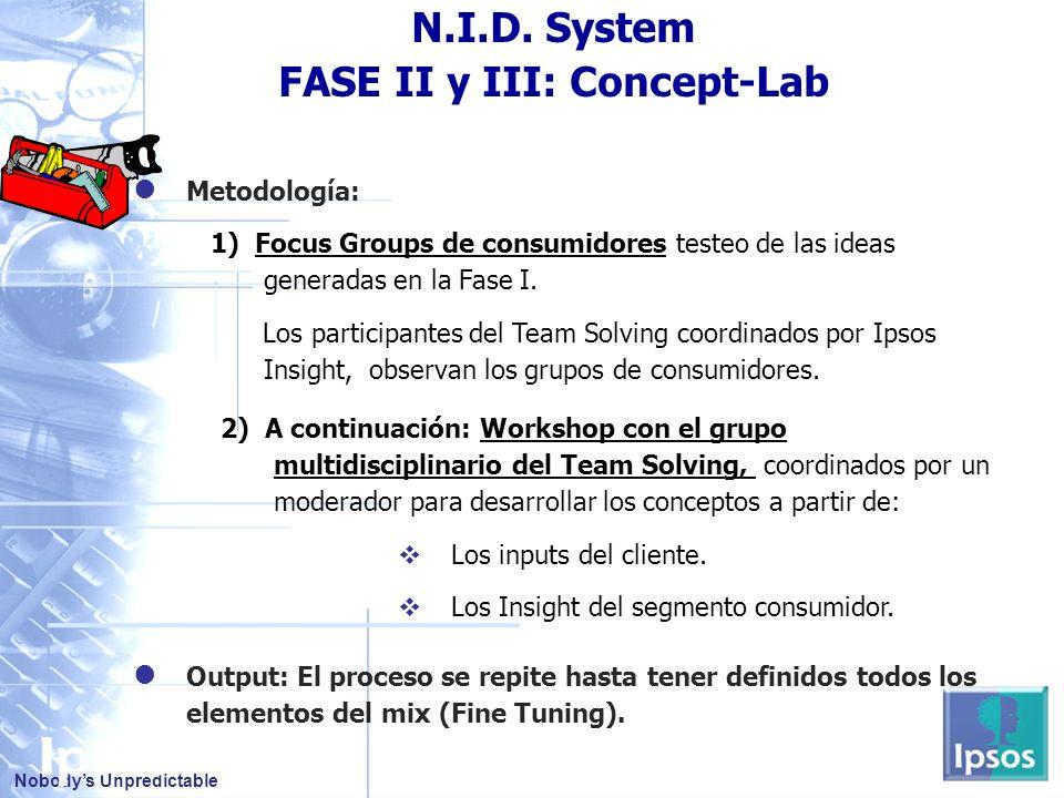 FASE II y III: Concept-Lab